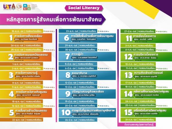 Social Literacy หลักสูตรการรู้สังคมเพื่อการพัฒนาสังคม